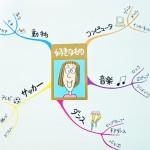 【募集】5・6年生向け「思いが伝わる作文」が書ける講座