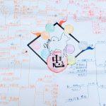 マインドマップで一年のふり返りと未来の自分デザイン